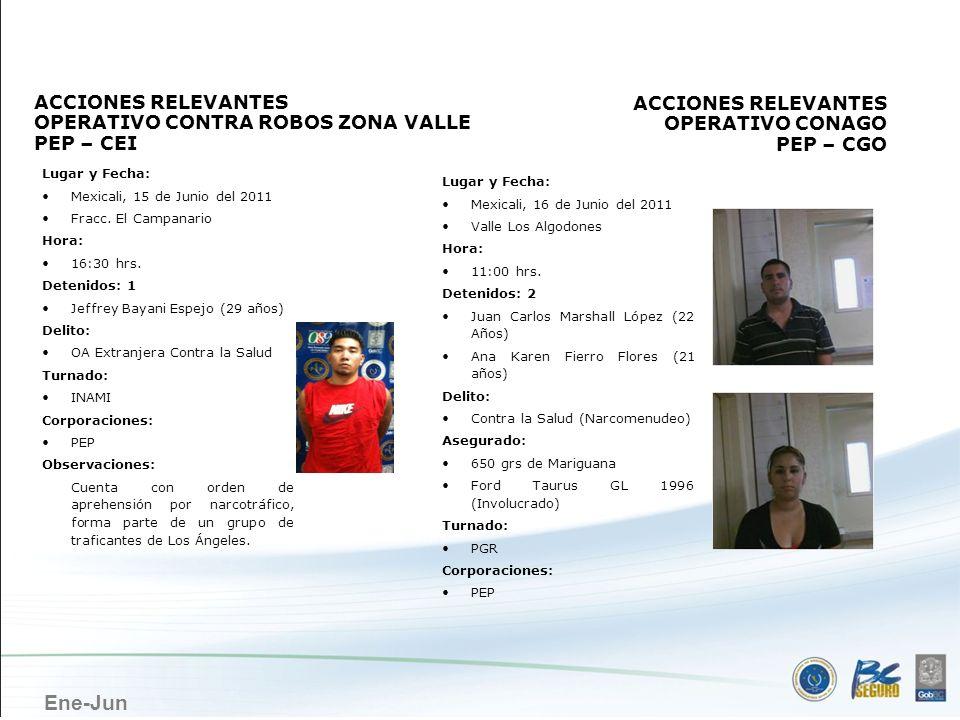 Ene-Jun Lugar y Fecha: Mexicali, 15 de Junio del 2011 Fracc. El Campanario Hora: 16:30 hrs. Detenidos: 1 Jeffrey Bayani Espejo (29 años) Delito: OA Ex