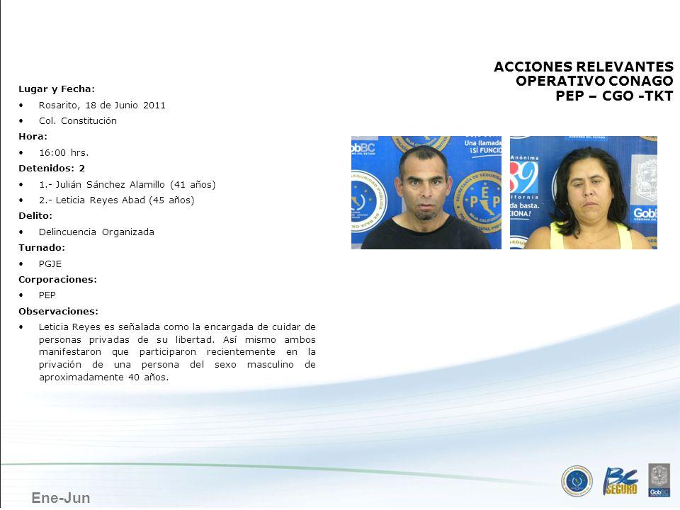 Ene-Jun ROSARITO ACCIONES RELEVANTES OPERATIVO CONAGO PEP – CGO -TKT Lugar y Fecha: Rosarito, 18 de Junio 2011 Col. Constitución Hora: 16:00 hrs. Dete