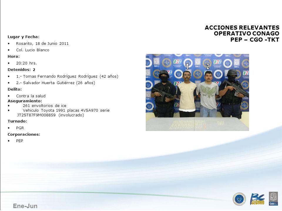 Ene-Jun ROSARITO ACCIONES RELEVANTES OPERATIVO CONAGO PEP – CGO -TKT Lugar y Fecha: Rosarito, 18 de Junio 2011 Col. Lucio Blanco Hora: 20:20 hrs. Dete