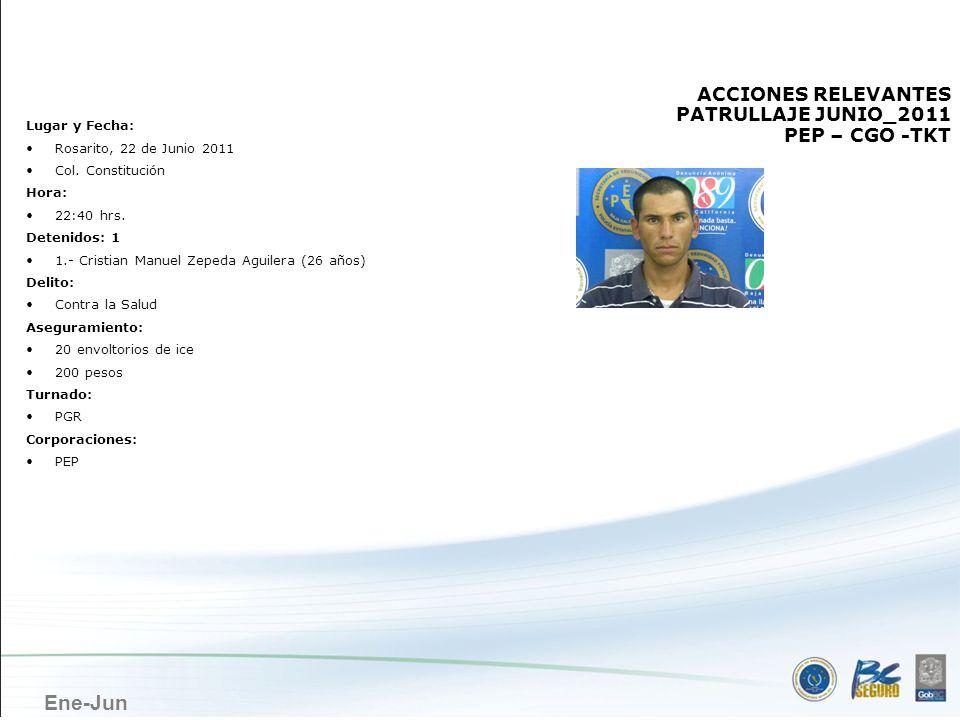 Ene-Jun ROSARITO ACCIONES RELEVANTES PATRULLAJE JUNIO_2011 PEP – CGO -TKT Lugar y Fecha: Rosarito, 22 de Junio 2011 Col. Constitución Hora: 22:40 hrs.