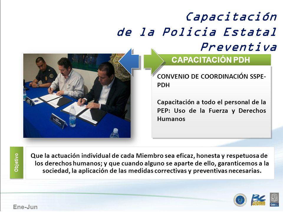 Ene-Jun Capacitación de la Policia Estatal Preventiva CAPACITACIÓN PDH CONVENIO DE COORDINACIÓN SSPE- PDH Capacitación a todo el personal de la PEP: U