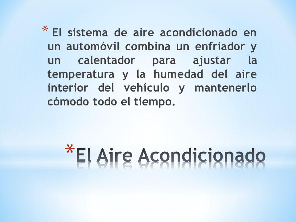 * El sistema de aire acondicionado en un automóvil combina un enfriador y un calentador para ajustar la temperatura y la humedad del aire interior del