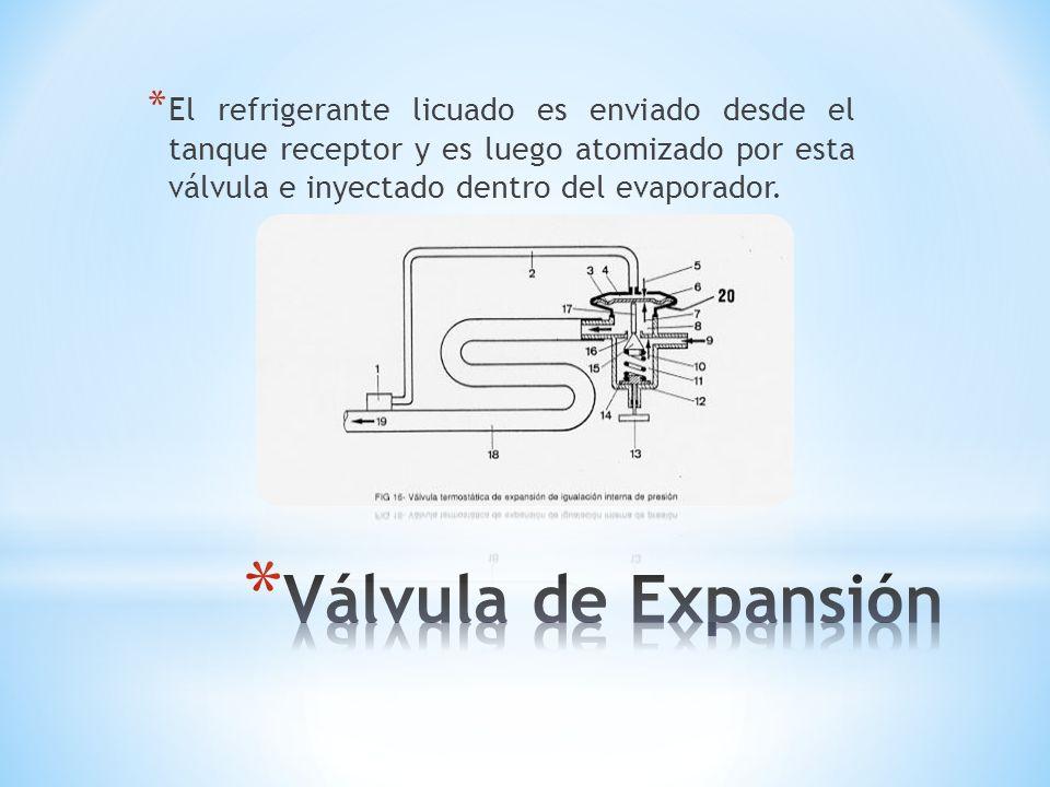 * El refrigerante licuado es enviado desde el tanque receptor y es luego atomizado por esta válvula e inyectado dentro del evaporador.