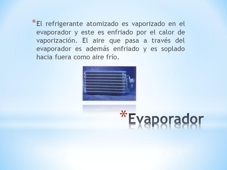 * El refrigerante atomizado es vaporizado en el evaporador y este es enfriado por el calor de vaporización. El aire que pasa a través del evaporador e