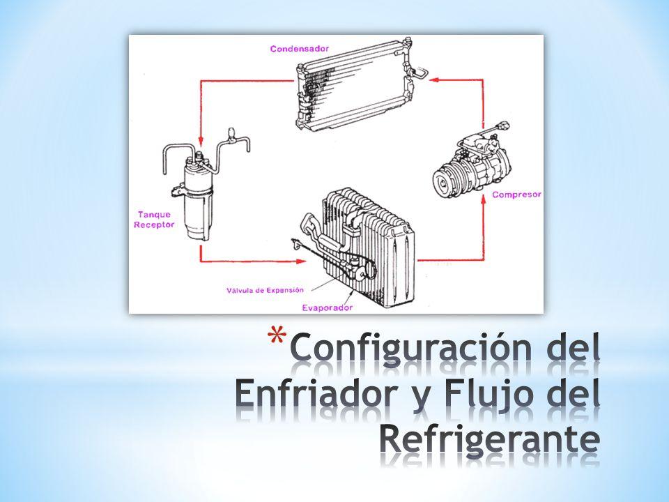 * El aire que es tomado pasando a través del evaporador y es separado por un regulador, es mezclado con el aire que está pasando a través del núcleo del calentador.