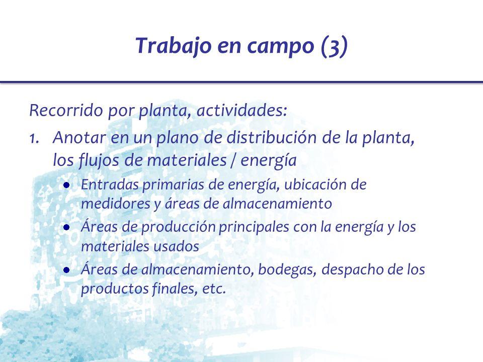 Trabajo en campo (3) Recorrido por planta, actividades: 1.Anotar en un plano de distribución de la planta, los flujos de materiales / energía Entradas