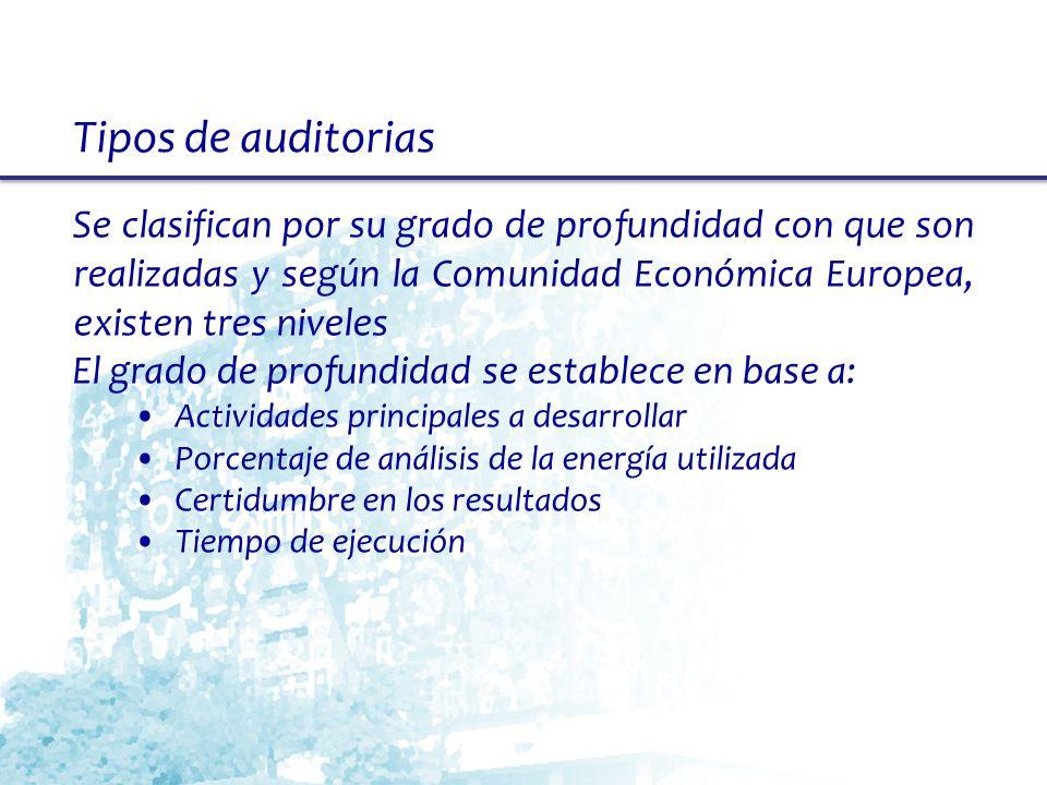 Se clasifican por su grado de profundidad con que son realizadas y según la Comunidad Económica Europea, existen tres niveles El grado de profundidad