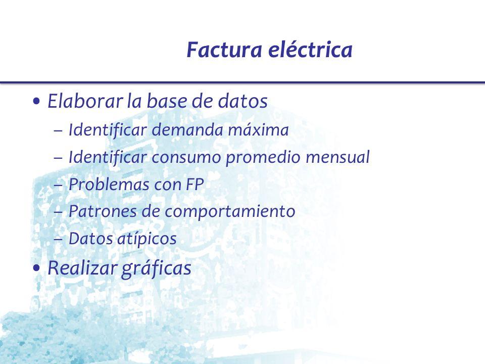 Factura eléctrica Elaborar la base de datos –Identificar demanda máxima –Identificar consumo promedio mensual –Problemas con FP –Patrones de comportam