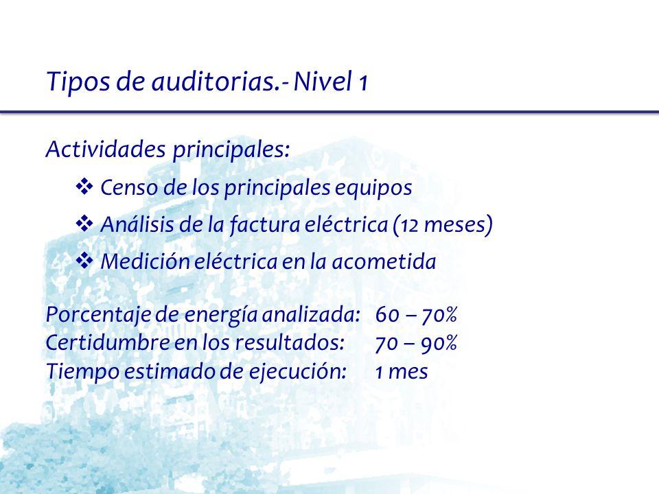 Actividades principales: Censo de equipos Análisis de la factura eléctrica (12 meses) Medición eléctrica en varios puntos Porcentaje de energía analizada:70 – 85% Certidumbre en los resultados:90 – 95% Tiempo estimado de ejecución:2 meses Tipos de auditorias.- Nivel 2
