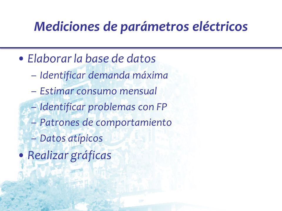 Mediciones de parámetros eléctricos Elaborar la base de datos –Identificar demanda máxima –Estimar consumo mensual –Identificar problemas con FP –Patr