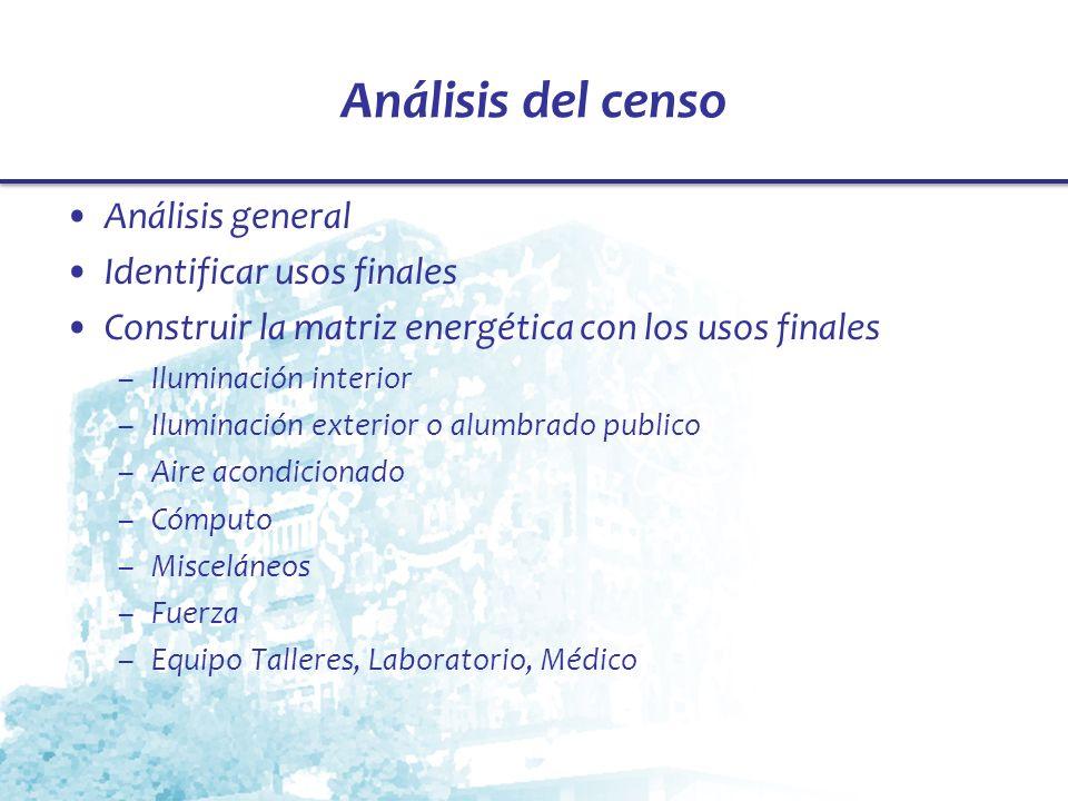 Análisis del censo Análisis general Identificar usos finales Construir la matriz energética con los usos finales –Iluminación interior –Iluminación ex