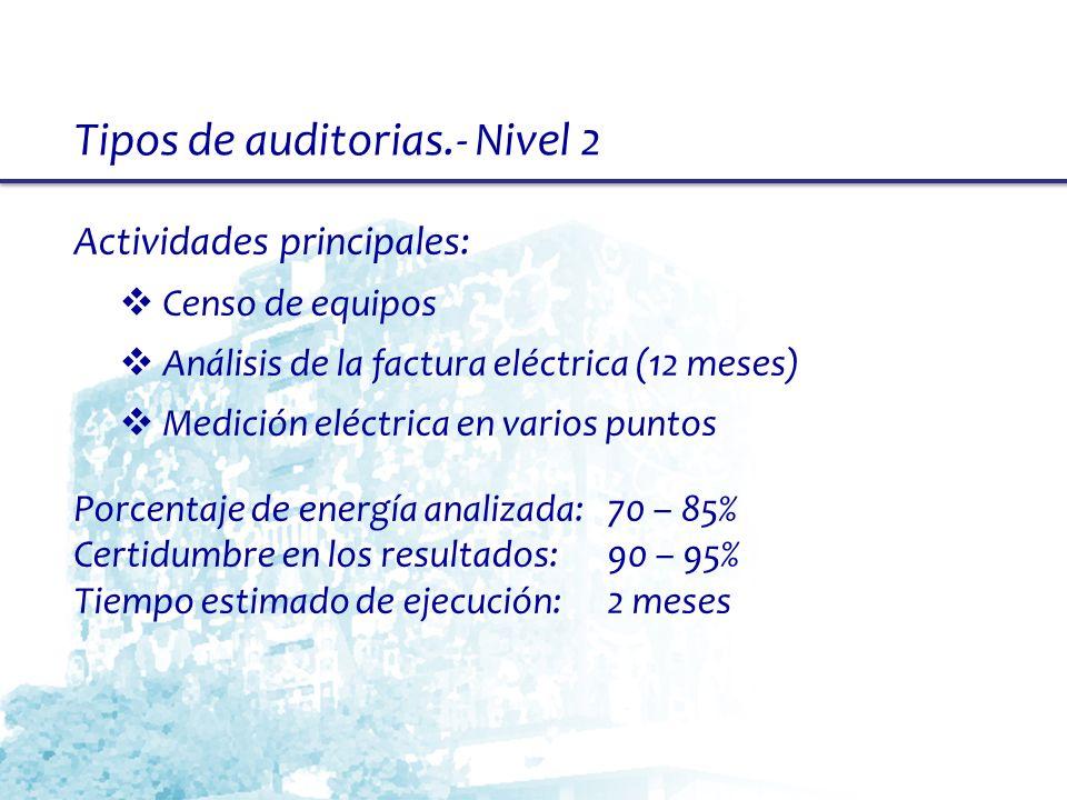 Actividades principales: Censo de equipos Análisis de facturaciones (2 años o más) Medición eléctrica y térmica en varios puntos Porcentaje de energía analizada:90 – 100% Certidumbre en los resultados:mayor al 95% Tiempo estimado de ejecución:6 meses Tipos de auditorias.- Nivel 3
