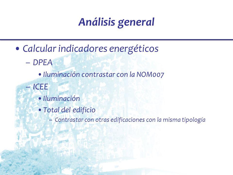 Análisis general Calcular indicadores energéticos –DPEA Iluminación contrastar con la NOM007 –ICEE Iluminación Total del edificio –Contrastar con otra
