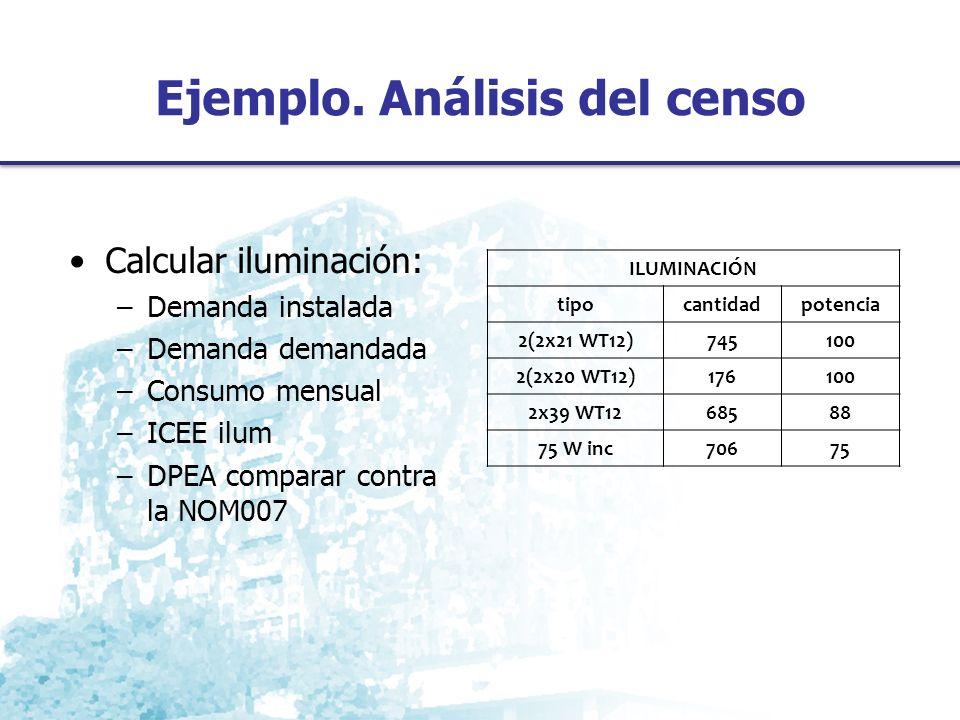 Ejemplo. Análisis del censo Calcular iluminación: –Demanda instalada –Demanda demandada –Consumo mensual –ICEE ilum –DPEA comparar contra la NOM007 IL