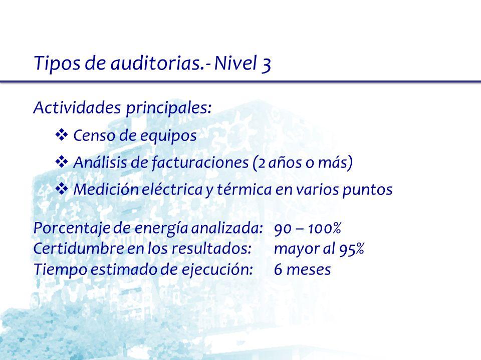 Actividades principales: Censo de equipos Análisis de facturaciones (2 años o más) Medición eléctrica y térmica en varios puntos Porcentaje de energía