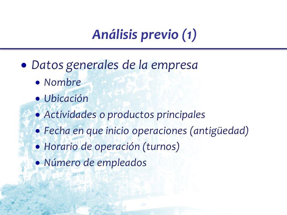 Análisis previo (1) Datos generales de la empresa Nombre Ubicación Actividades o productos principales Fecha en que inicio operaciones (antigüedad) Ho