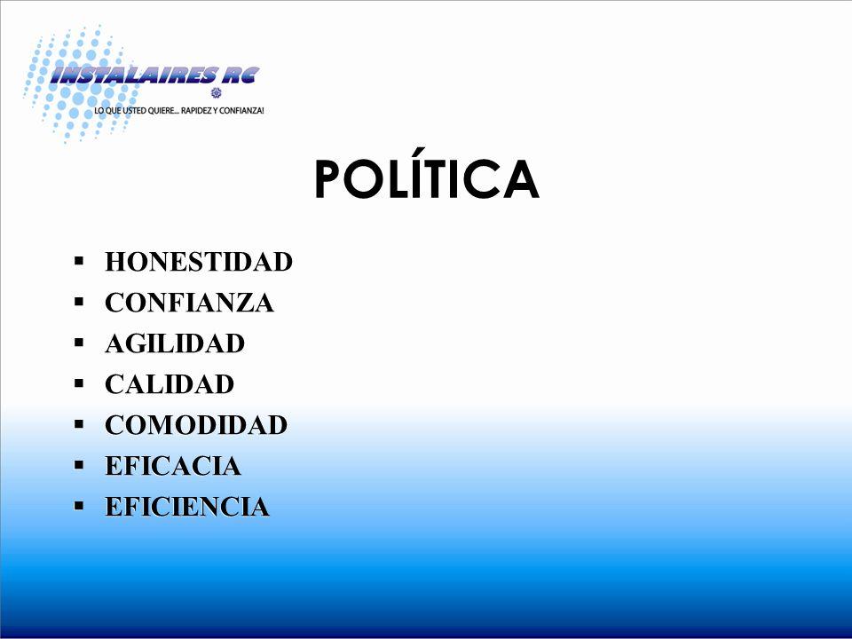 POLÍTICA HONESTIDAD CONFIANZA AGILIDAD CALIDAD COMODIDAD EFICACIA EFICIENCIA HONESTIDAD CONFIANZA AGILIDAD CALIDAD COMODIDAD EFICACIA EFICIENCIA