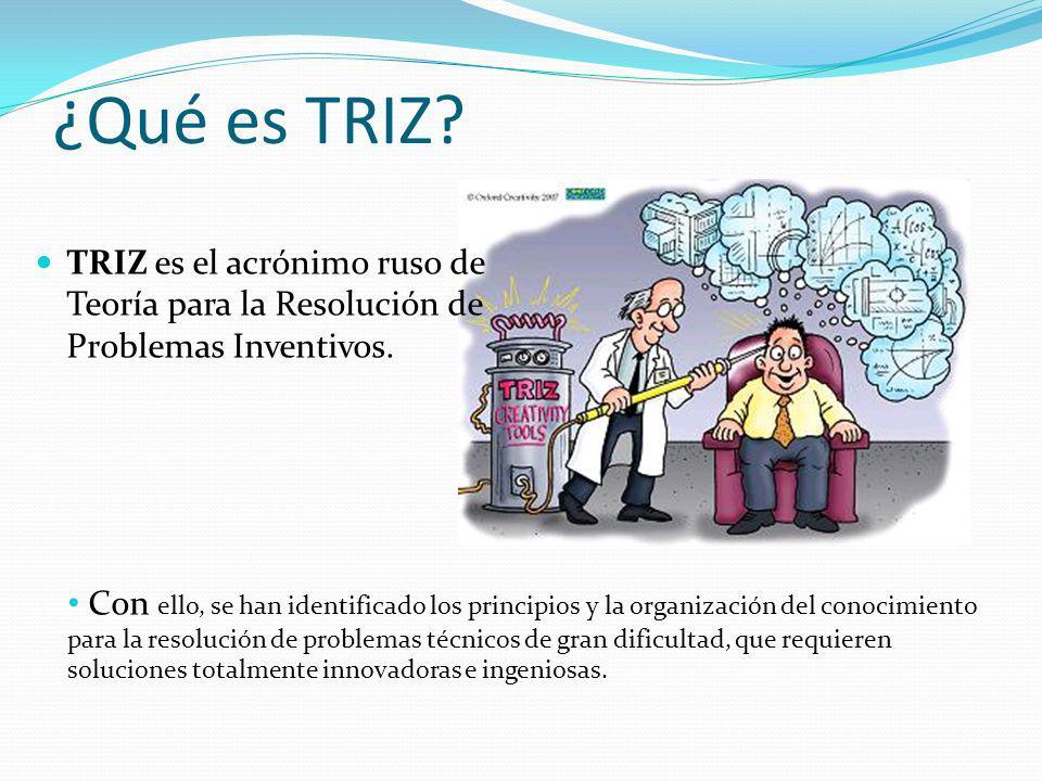 ¿Qué es TRIZ? TRIZ es el acrónimo ruso de Teoría para la Resolución de Problemas Inventivos. Con ello, se han identificado los principios y la organiz