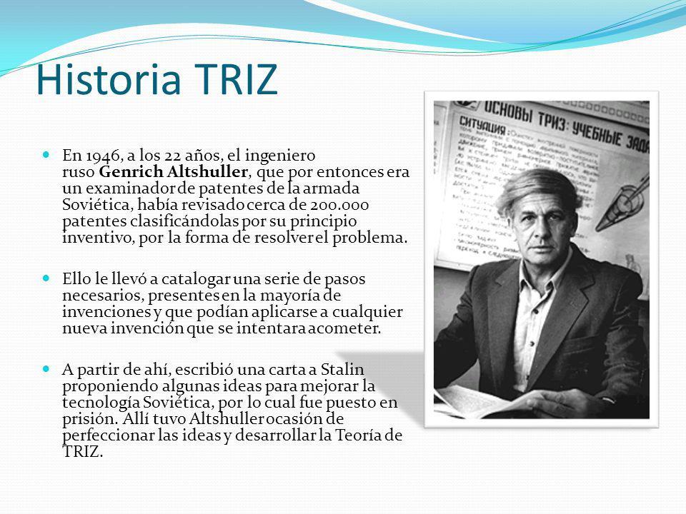 Historia TRIZ En 1946, a los 22 años, el ingeniero ruso Genrich Altshuller, que por entonces era un examinador de patentes de la armada Soviética, hab