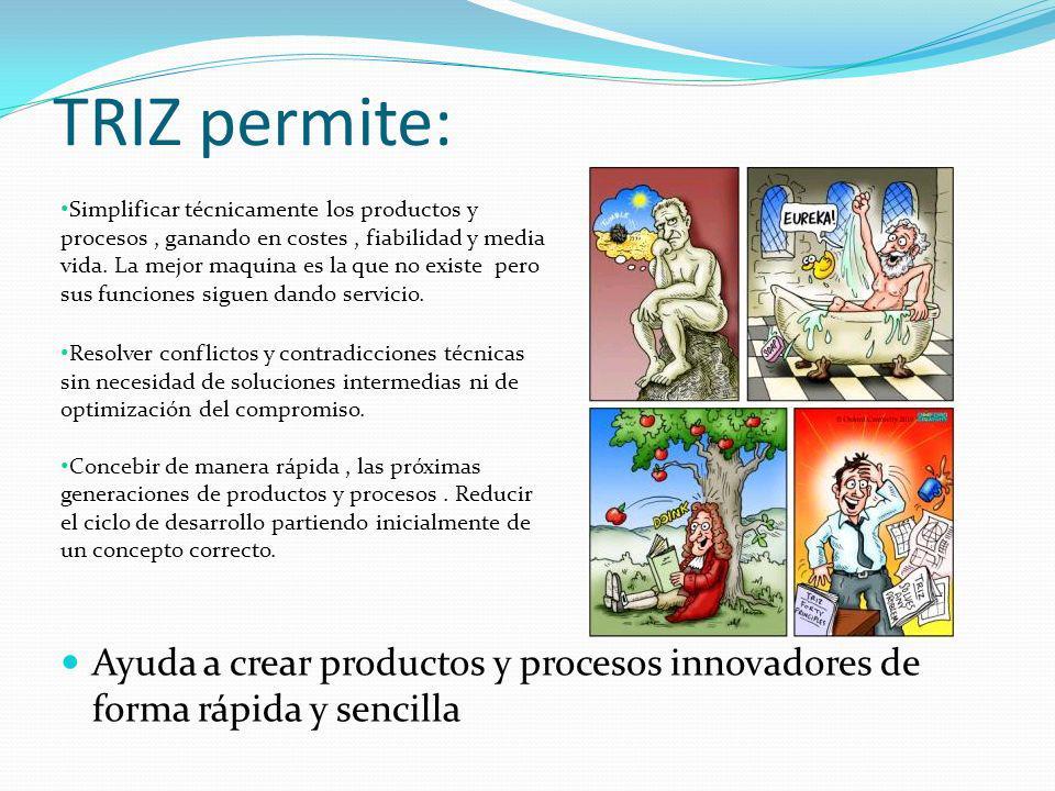 TRIZ permite: Ayuda a crear productos y procesos innovadores de forma rápida y sencilla Simplificar técnicamente los productos y procesos, ganando en