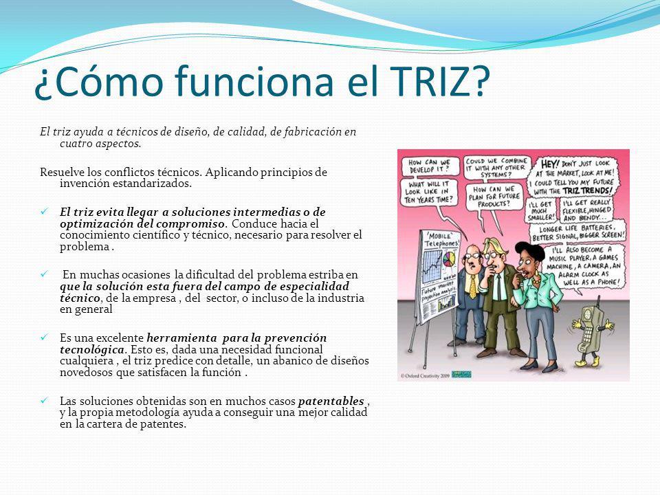 ¿Cómo funciona el TRIZ? El triz ayuda a técnicos de diseño, de calidad, de fabricación en cuatro aspectos. Resuelve los conflictos técnicos. Aplicando