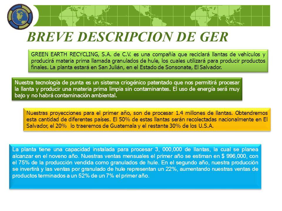GRANULADO PRODUCTOS TERMINADOS QUE USAN GRANULADO Y POLVO DE HULE DE CAUCHOS RECICLADOS POLVO
