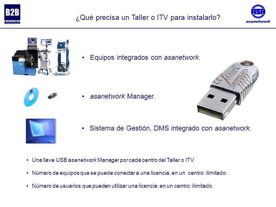 asanetwork Manager. ¿Qué precisa un Taller o ITV para instalarlo? Equipos integrados con asanetwork. Sistema de Gestión, DMS integrado con asanetwork.