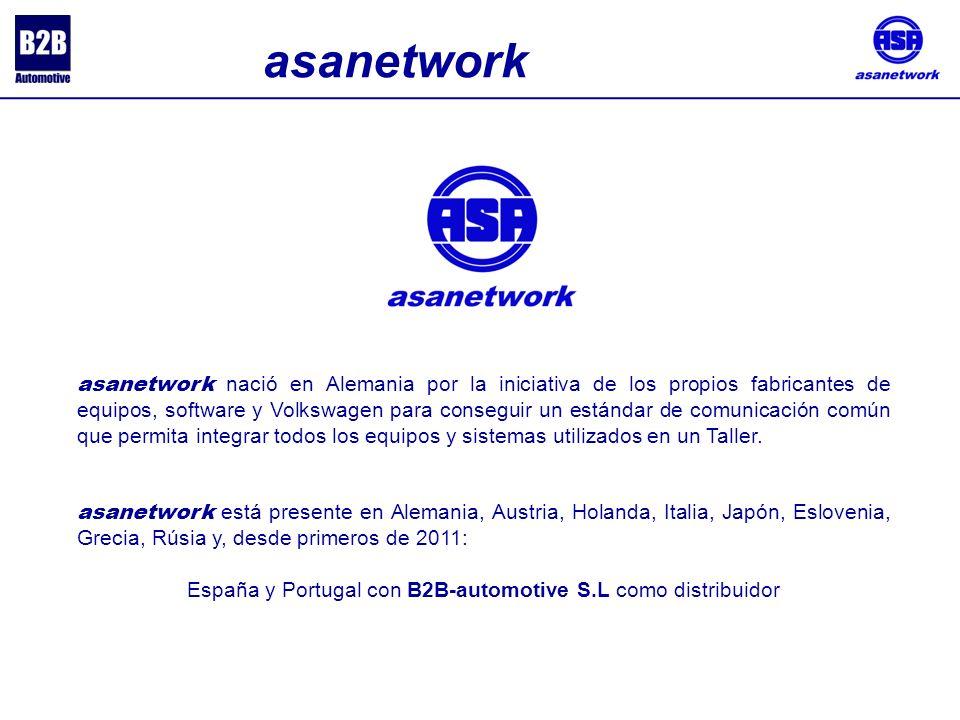 asanetwork nació en Alemania por la iniciativa de los propios fabricantes de equipos, software y Volkswagen para conseguir un estándar de comunicación