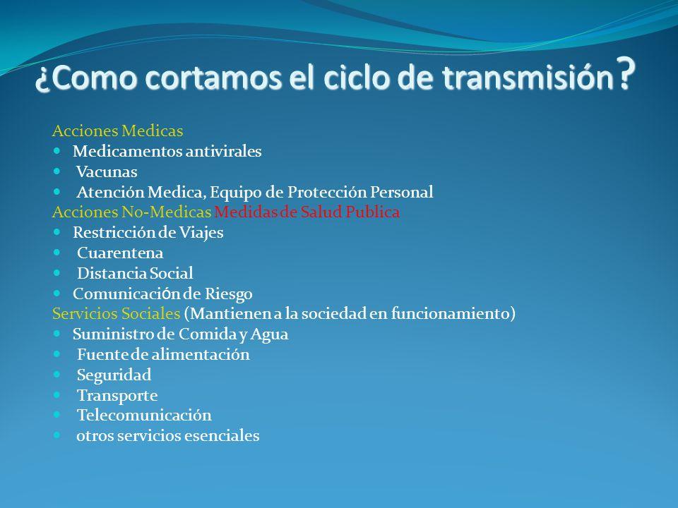 ¿Como cortamos el ciclo de transmisión ? Acciones Medicas Medicamentos antivirales Vacunas Atención Medica, Equipo de Protección Personal Acciones No-