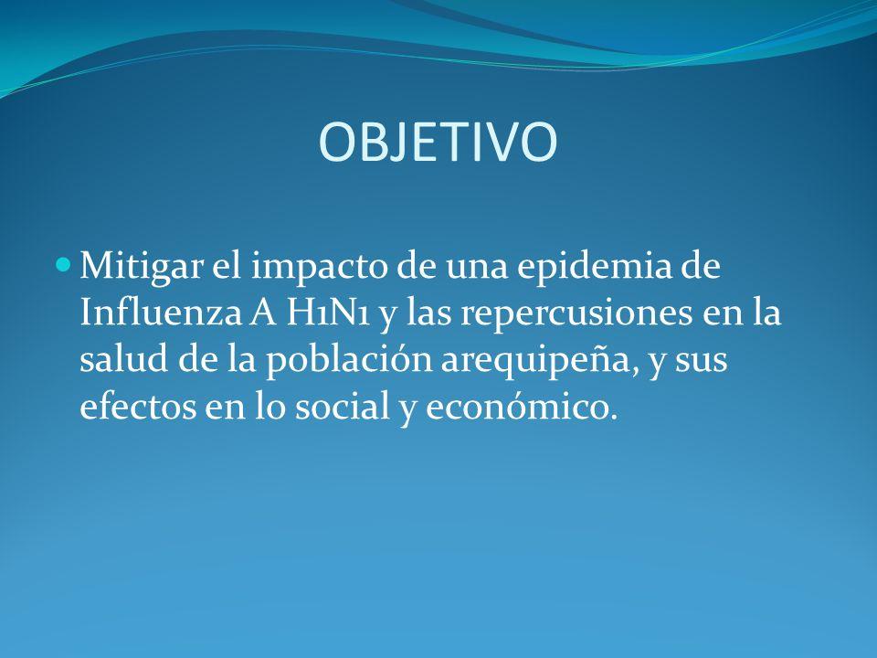 OBJETIVO Mitigar el impacto de una epidemia de Influenza A H1N1 y las repercusiones en la salud de la población arequipeña, y sus efectos en lo social