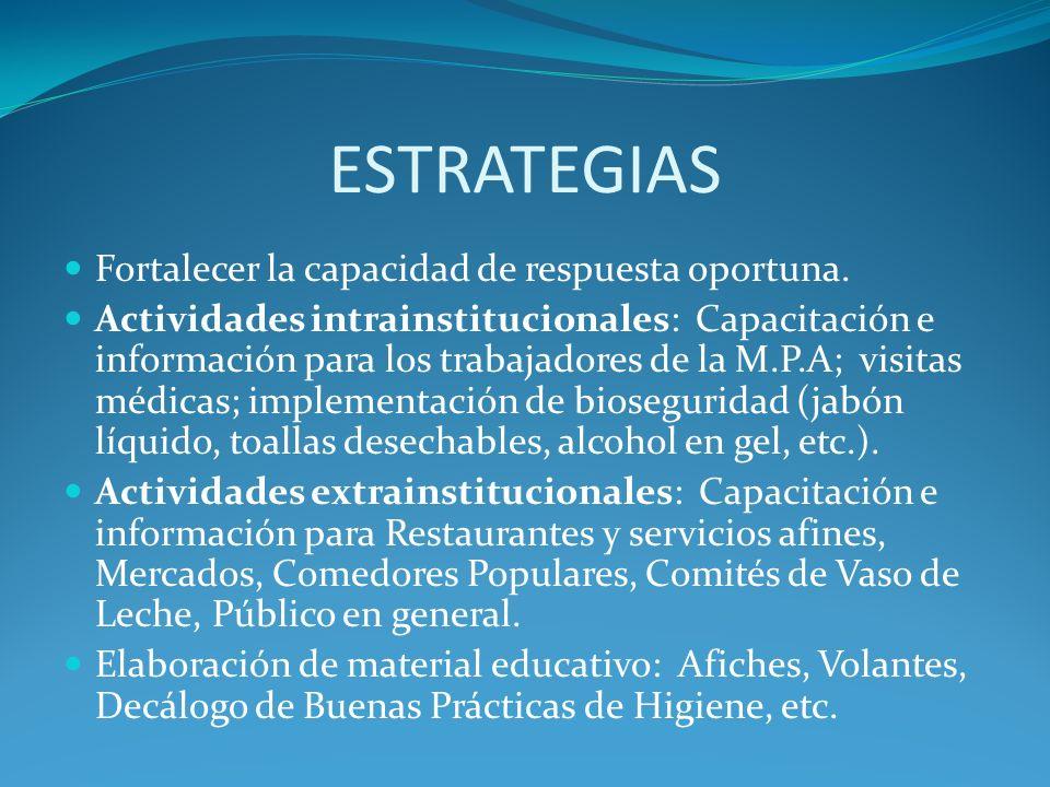 ESTRATEGIAS Fortalecer la capacidad de respuesta oportuna. Actividades intrainstitucionales: Capacitación e información para los trabajadores de la M.