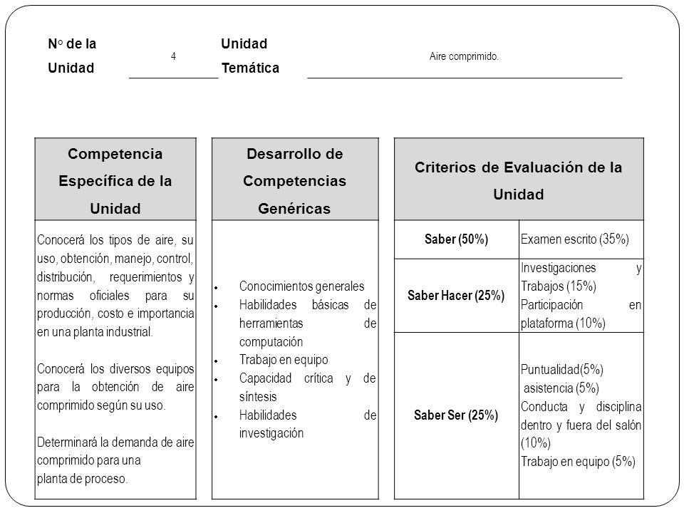 N° de la Unidad 4 Unidad Temática Aire comprimido. Competencia Específica de la Unidad Desarrollo de Competencias Genéricas Criterios de Evaluación de