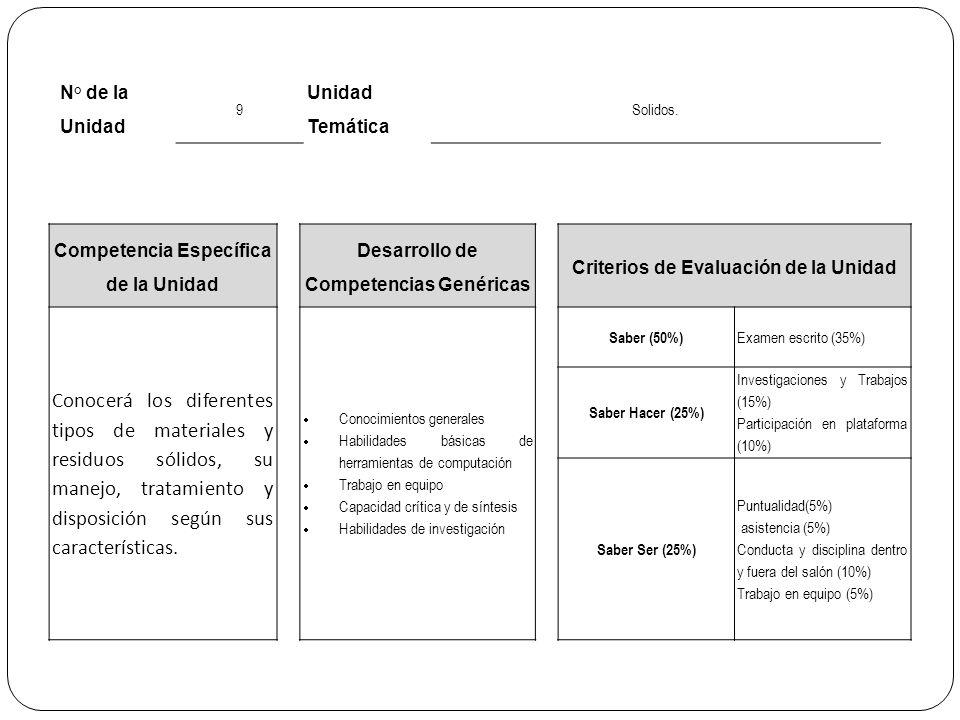 N° de la Unidad 9 Unidad Temática Solidos. Competencia Específica de la Unidad Desarrollo de Competencias Genéricas Criterios de Evaluación de la Unid