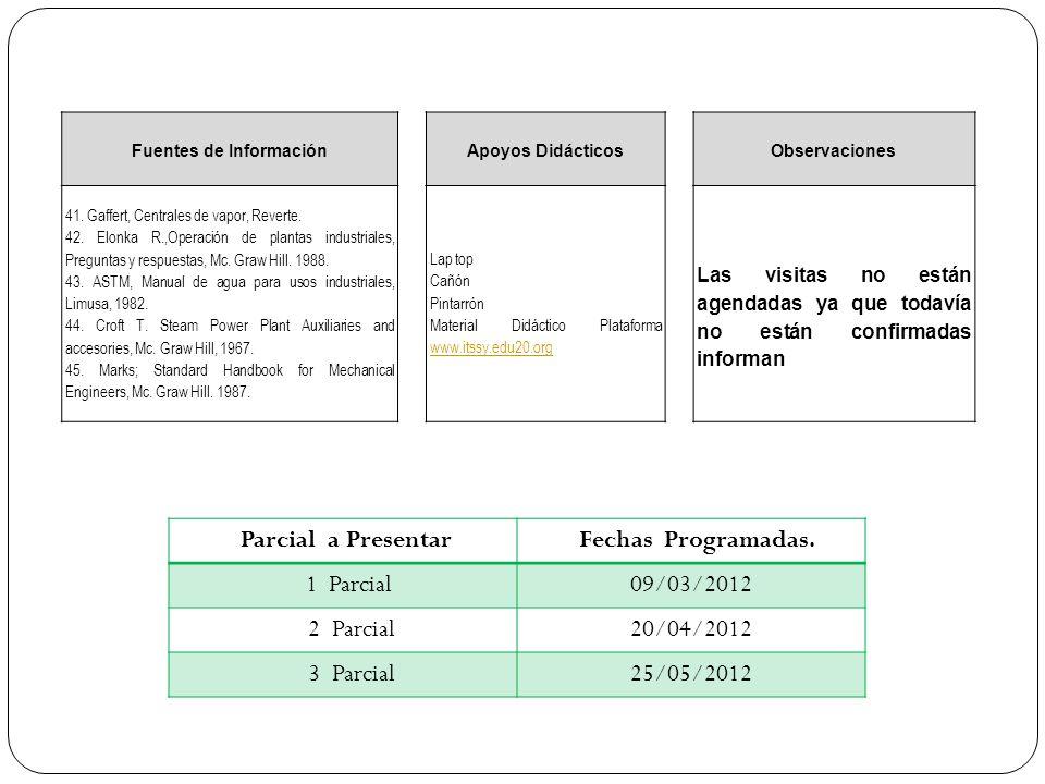 Parcial a Presentar Fechas Programadas. 1 Parcial09/03/2012 2 Parcial20/04/2012 3 Parcial25/05/2012 Fuentes de InformaciónApoyos DidácticosObservacion