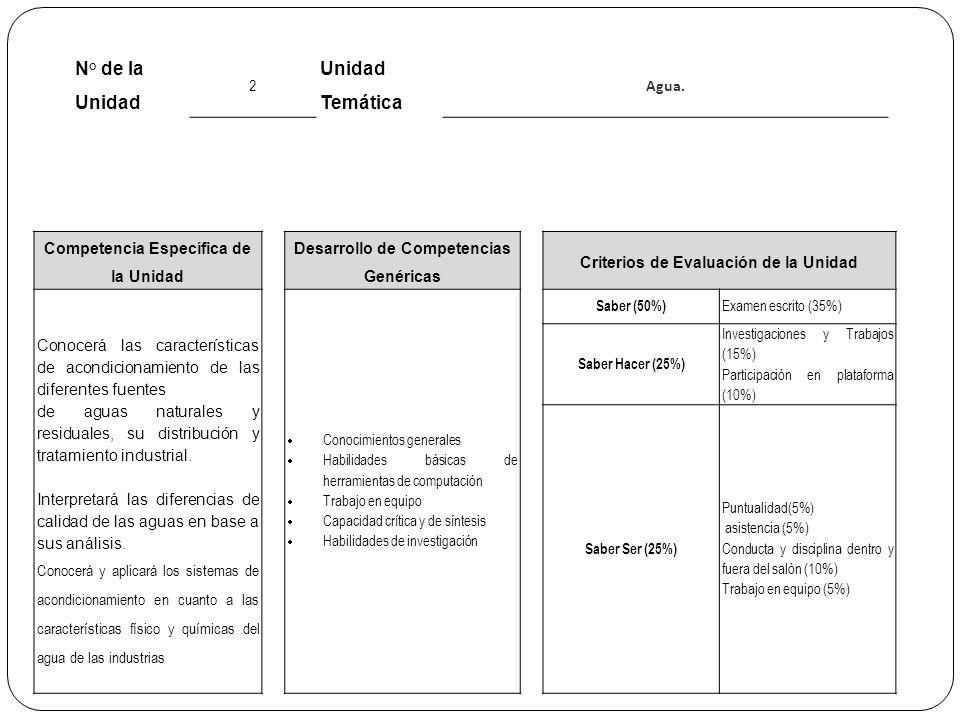 N° de la Unidad 2 Unidad Temática Agua. Competencia Específica de la Unidad Desarrollo de Competencias Genéricas Criterios de Evaluación de la Unidad