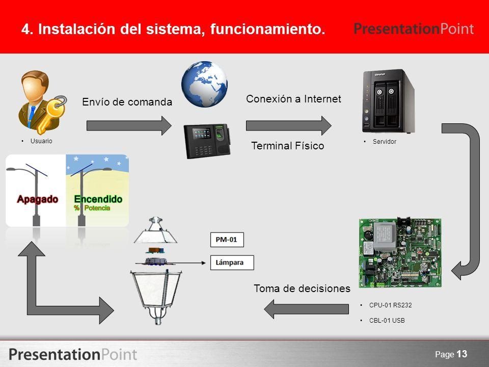 4. Instalación del sistema, funcionamiento. Page 13 Envío de comanda Conexión a Internet Terminal Físico Usuario Servidor CPU-01 RS232 Toma de decisio