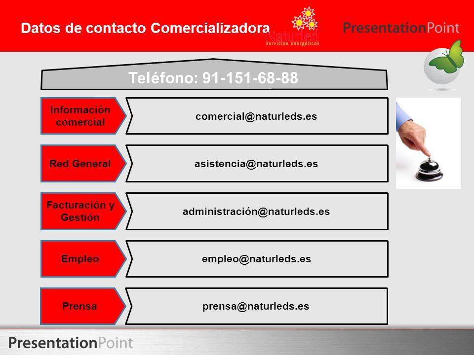 Datos de contacto Comercializadora Información comercial comercial@naturleds.es Red Generalasistencia@naturleds.es Facturación y Gestión administració