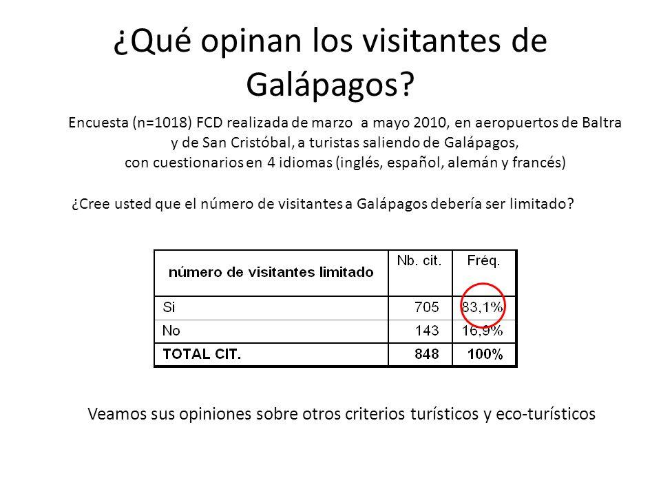 ¿Qué opinan los visitantes de Galápagos.