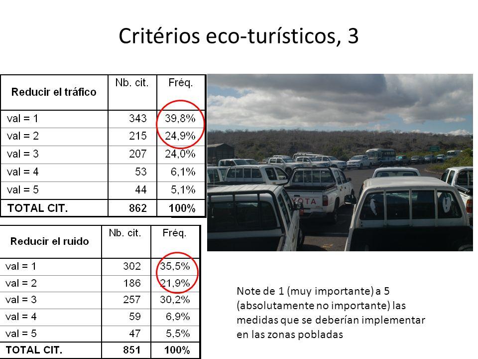 Critérios eco-turísticos, 3 Note de 1 (muy importante) a 5 (absolutamente no importante) las medidas que se deberían implementar en las zonas pobladas