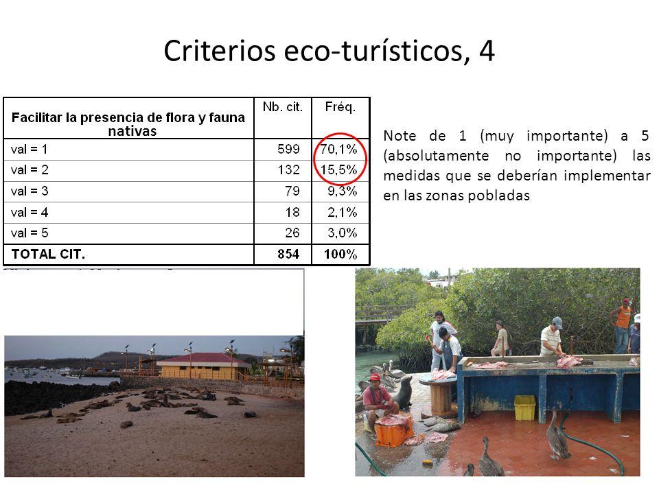 Criterios eco-turísticos, 4 nativas Note de 1 (muy importante) a 5 (absolutamente no importante) las medidas que se deberían implementar en las zonas pobladas