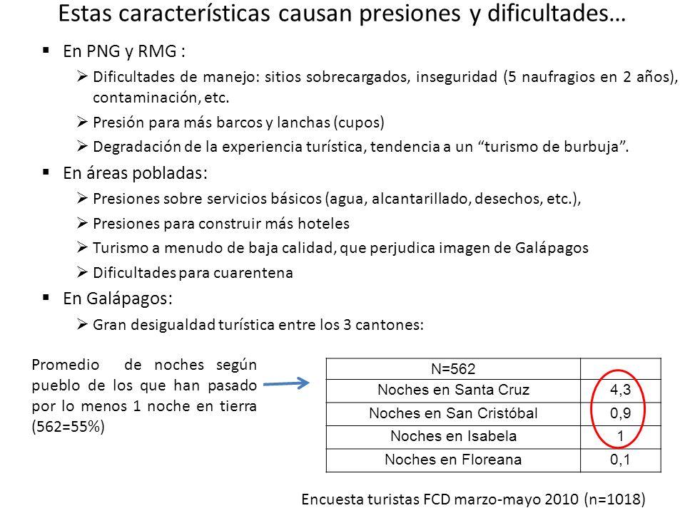 Criterios ecoturísticos, 5 Note de 1 (muy importante) a 5 (absolutamente no importante) las medidas que se deberían implementar en las zonas pobladas