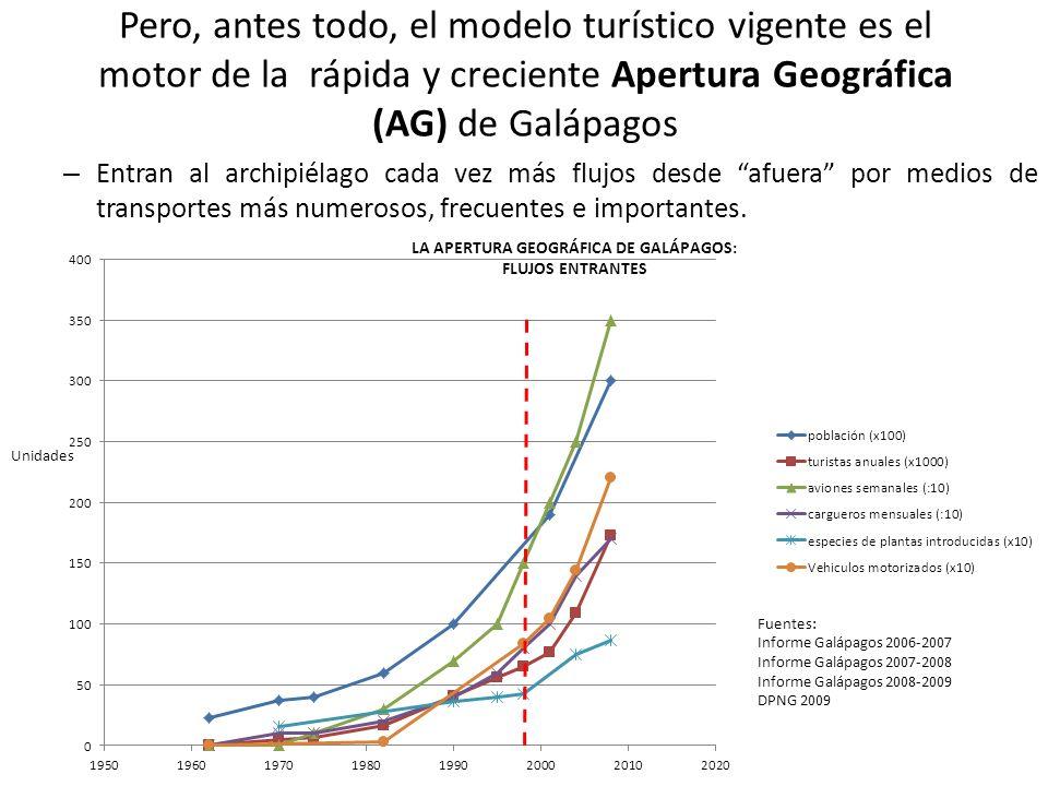 Pero, antes todo, el modelo turístico vigente es el motor de la rápida y creciente Apertura Geográfica (AG) de Galápagos – Entran al archipiélago cada vez más flujos desde afuera por medios de transportes más numerosos, frecuentes e importantes.