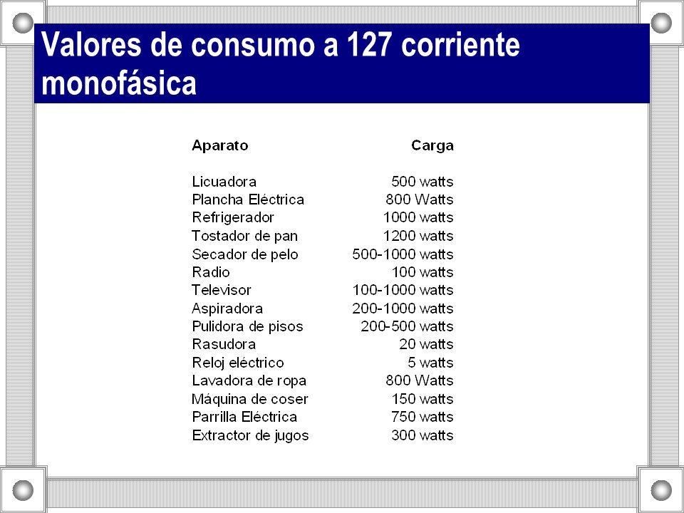 Valores de consumo a 127 corriente monofásica
