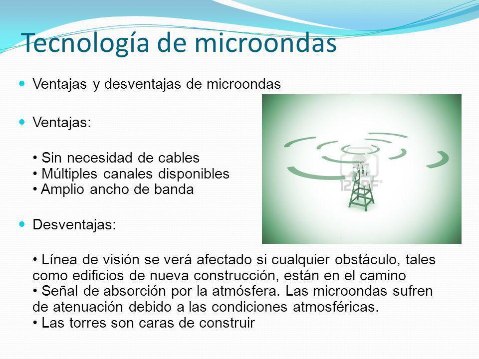 Tecnología de microondas Ventajas y desventajas de microondas Ventajas: Sin necesidad de cables Múltiples canales disponibles Amplio ancho de banda De
