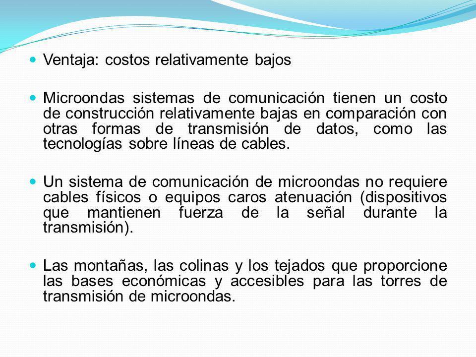 Ventaja: costos relativamente bajos Microondas sistemas de comunicación tienen un costo de construcción relativamente bajas en comparación con otras f