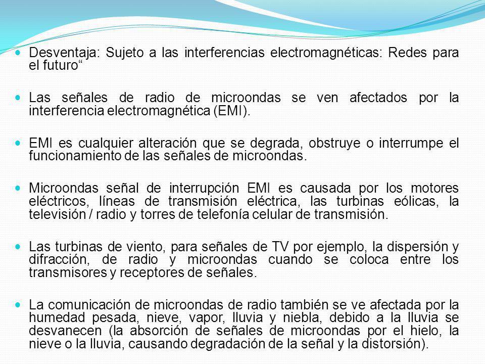 Desventaja: Sujeto a las interferencias electromagnéticas: Redes para el futuro Las señales de radio de microondas se ven afectados por la interferenc