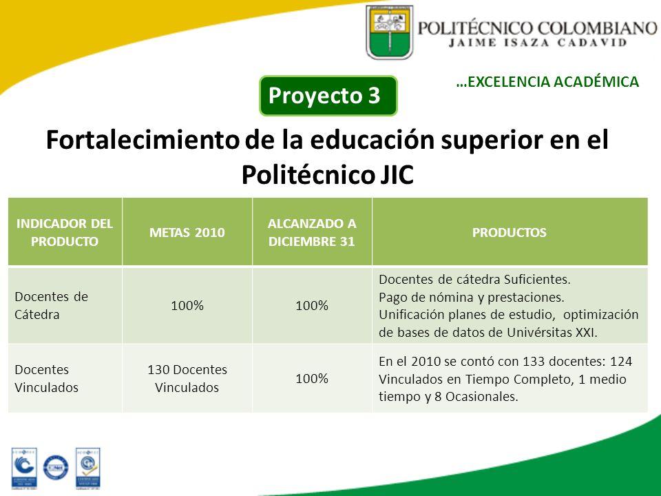 Fortalecimiento de la educación superior en el Politécnico JIC Proyecto 3 …EXCELENCIA ACADÉMICA INDICADOR DEL PRODUCTO METAS 2010 ALCANZADO A DICIEMBR