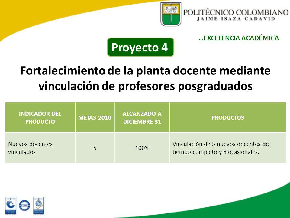 Fortalecimiento de la planta docente mediante vinculación de profesores posgraduados INDICADOR DEL PRODUCTO METAS 2010 ALCANZADO A DICIEMBRE 31 PRODUC