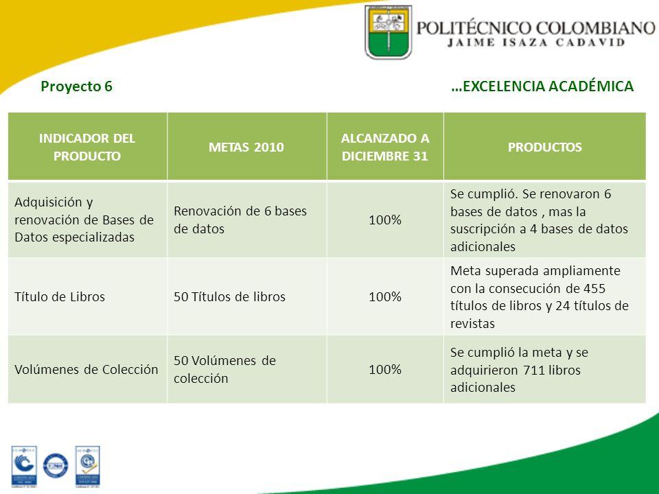 INDICADOR DEL PRODUCTO METAS 2010 ALCANZADO A DICIEMBRE 31 PRODUCTOS Adquisición y renovación de Bases de Datos especializadas Renovación de 6 bases d