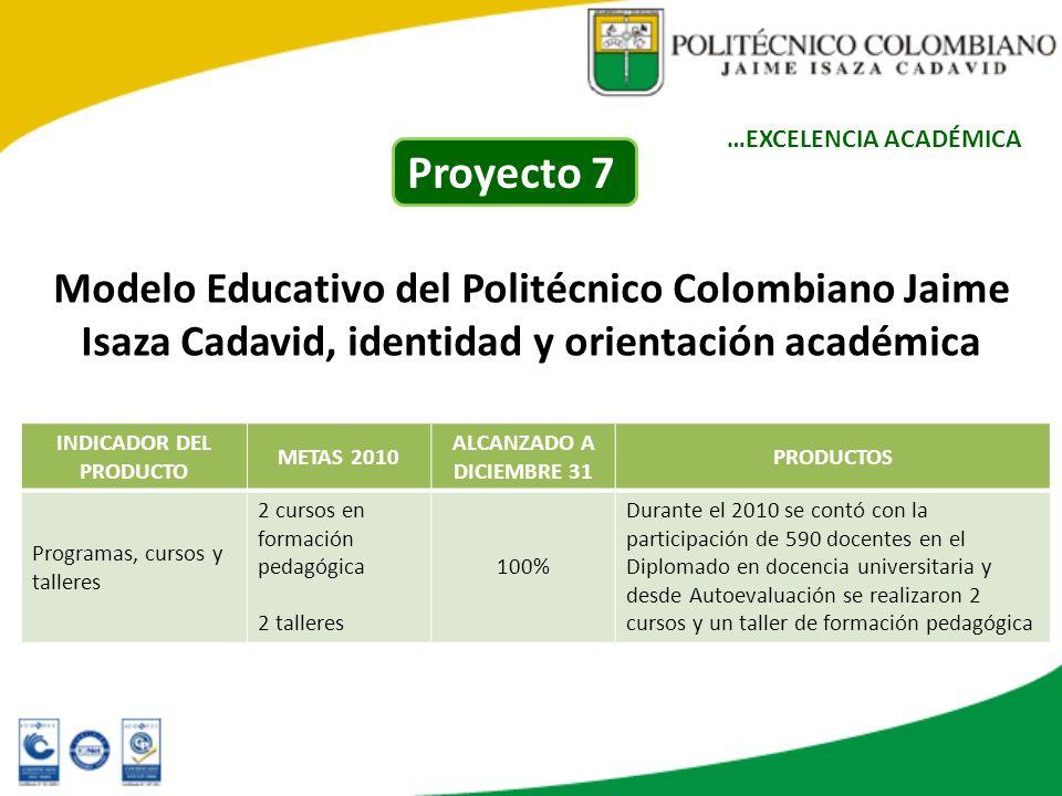 Modelo Educativo del Politécnico Colombiano Jaime Isaza Cadavid, identidad y orientación académica INDICADOR DEL PRODUCTO METAS 2010 ALCANZADO A DICIE